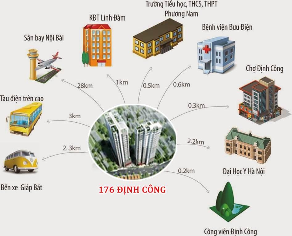 vi-tri-176-dinh-cong