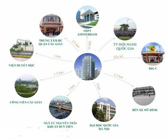 Chung-cu-Summit-Building-04