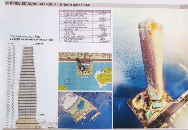 khách sạn 50 tầng Ao Tiên Vân Đồn