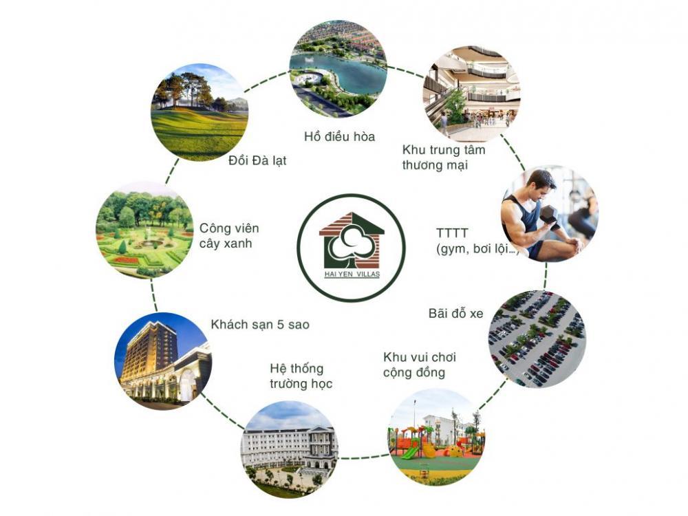 Tiện ích khu đô thị Hải Yên Villas Móng Cái